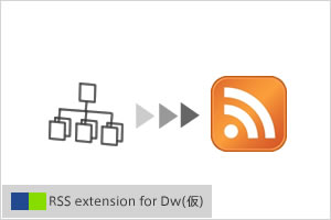 RSS extension for Dw